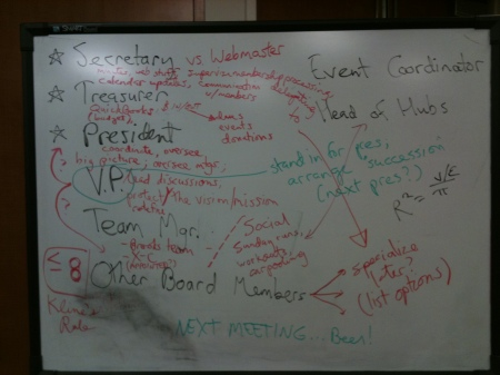 whiteboard at end of SRC meeting