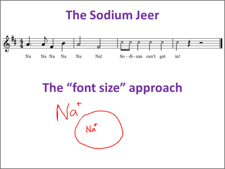 2014_06_24_sodium_gradient_border