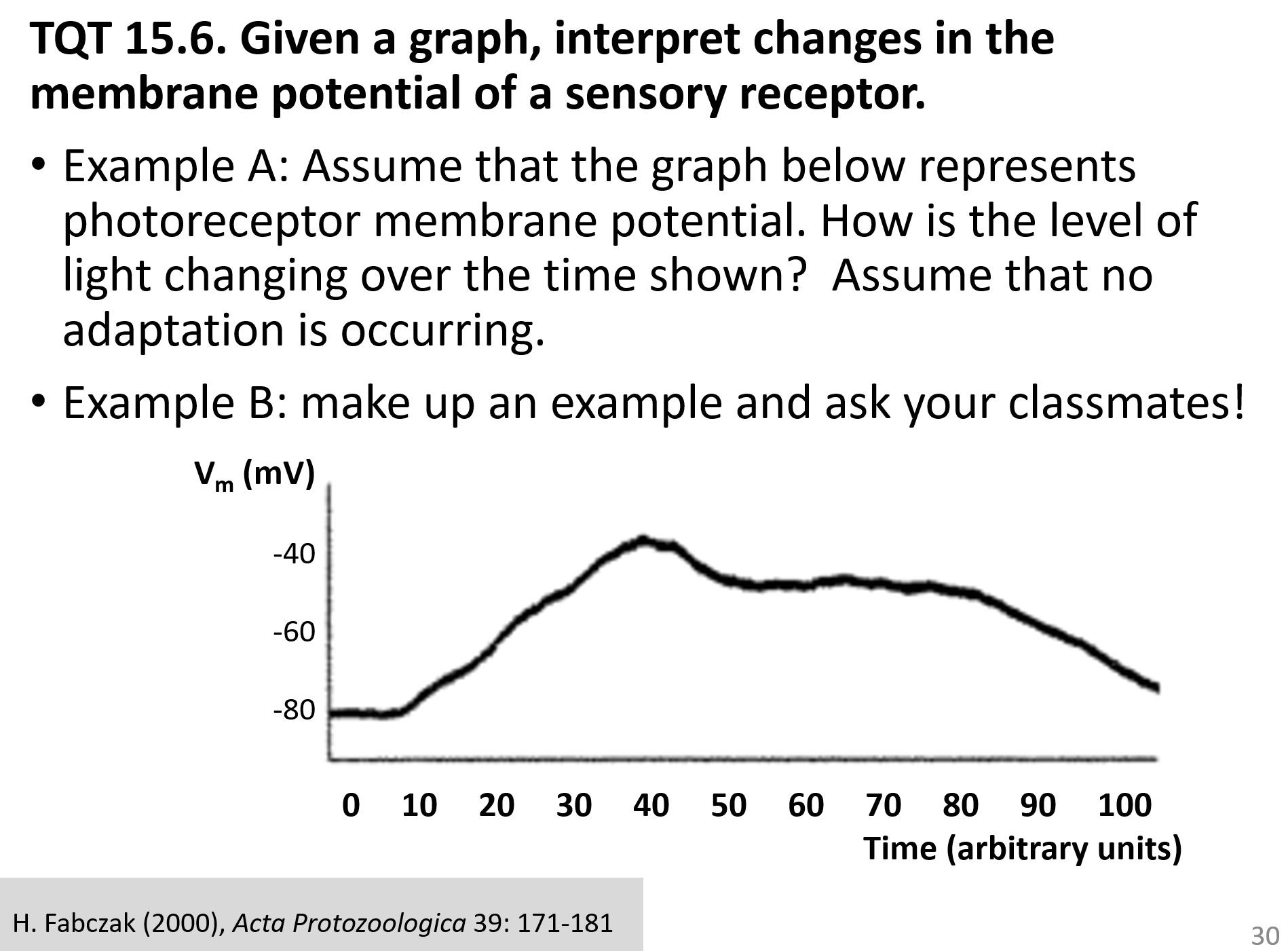 slide_example_2